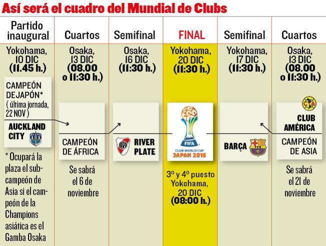 Calendario Mundial Clubes.Foto Definido El Calendario Del Mundial De Clubes
