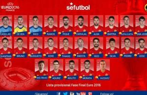 Foto tomada de la cuenta oficial de la Selección Española (@SeFutbol)