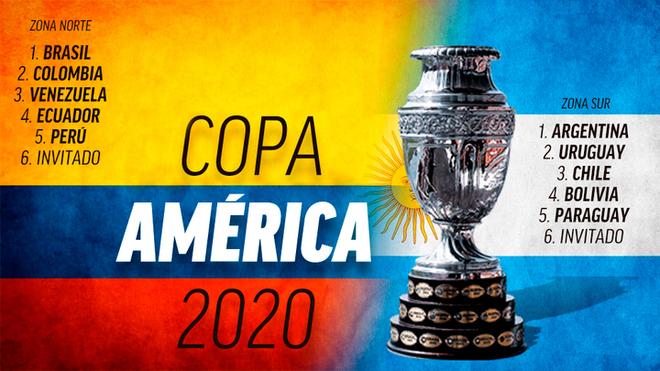 Resultado de imagen para Copa América 2020